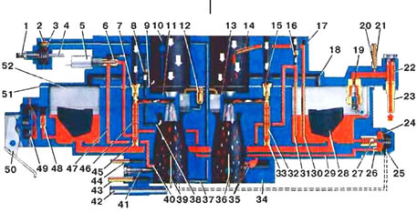 Рис. 3. Принципиальная схема карбюратора ДААЗ-2108: 1 - винт регулировки пускового зазора воздушной заслонки; 2...